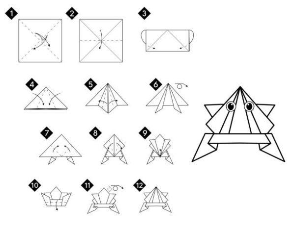 Papiroflexia ninos origami rana pequeña