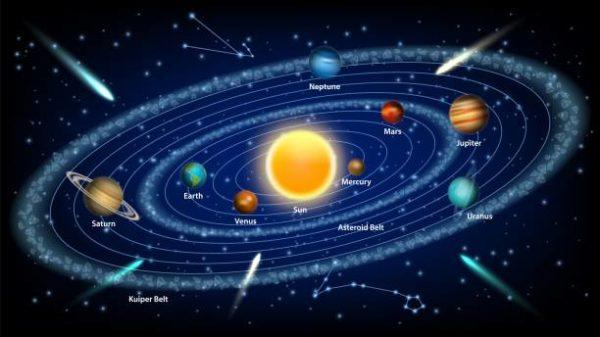 Dibujos sistema solar