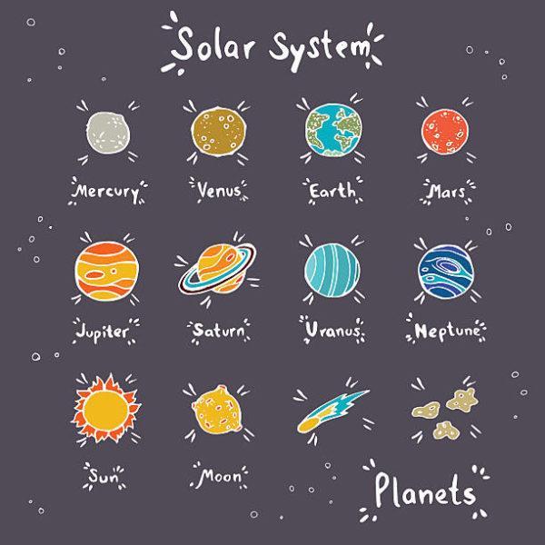 Dibujos sistema solar panel