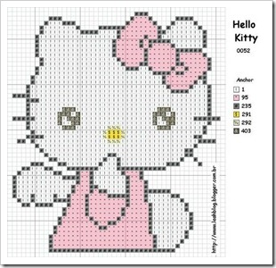 hello kitty patron
