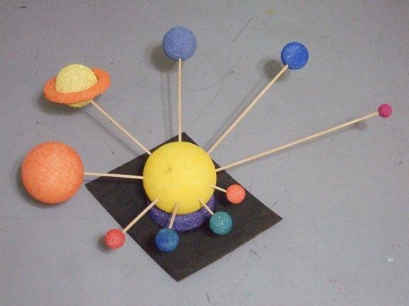 Sistema solar en 3D
