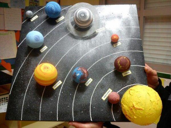 manualidades sistema solar